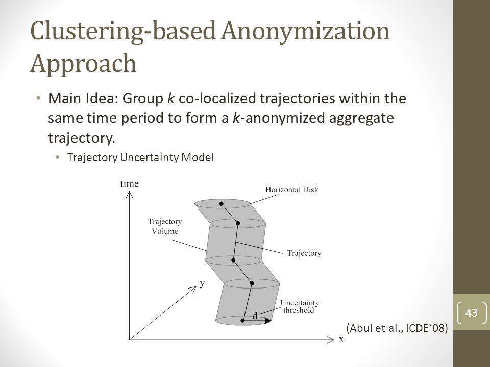 Clustering-based Anonymization Approach