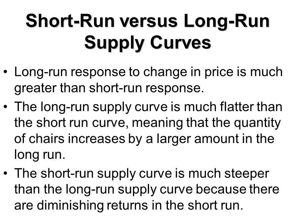 Short-Run versus Long-Run Supply Curves
