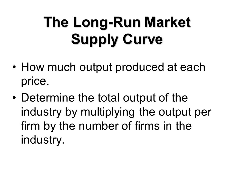 The Long-Run Market Supply Curve