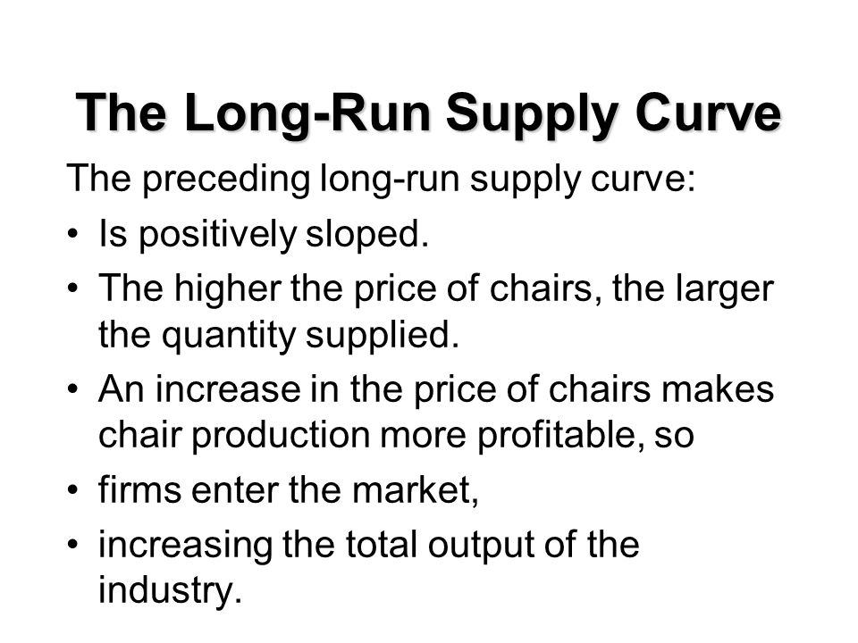 The Long-Run Supply Curve