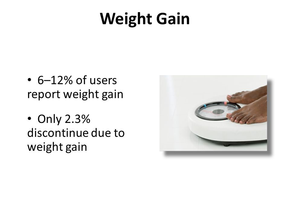 Weight Gain 6–12% of users report weight gain