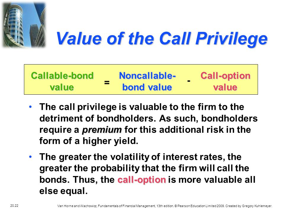 Value of the Call Privilege