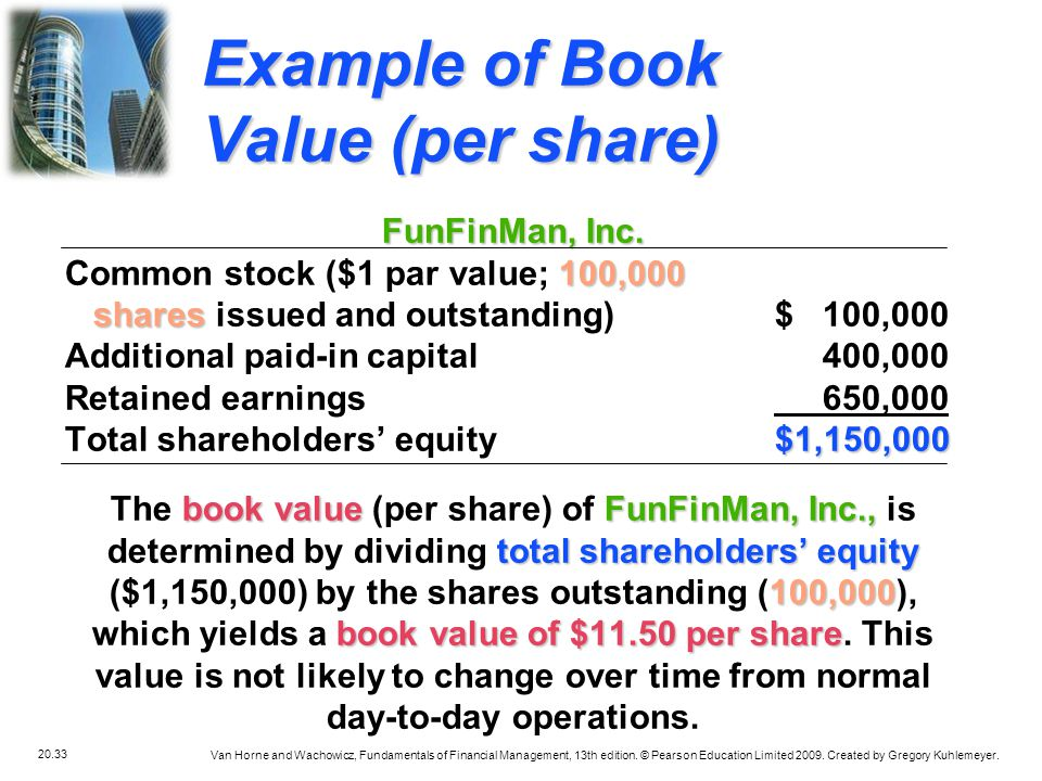 Example of Book Value (per share)