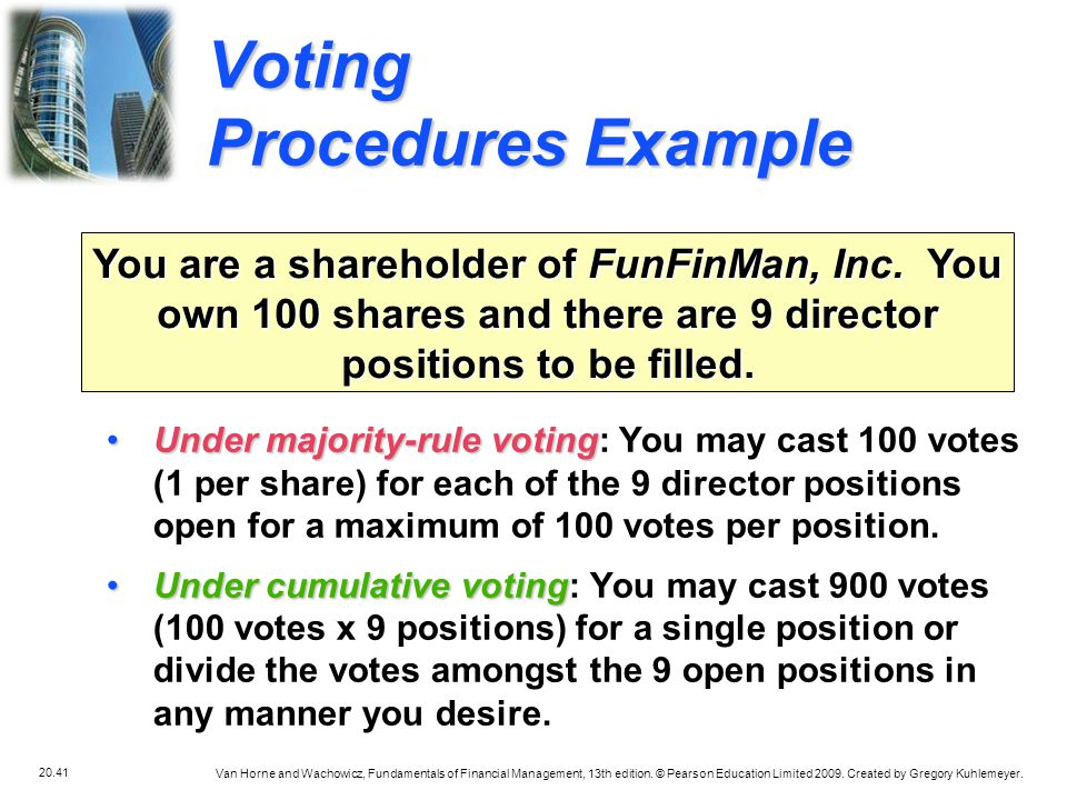 Voting Procedures Example