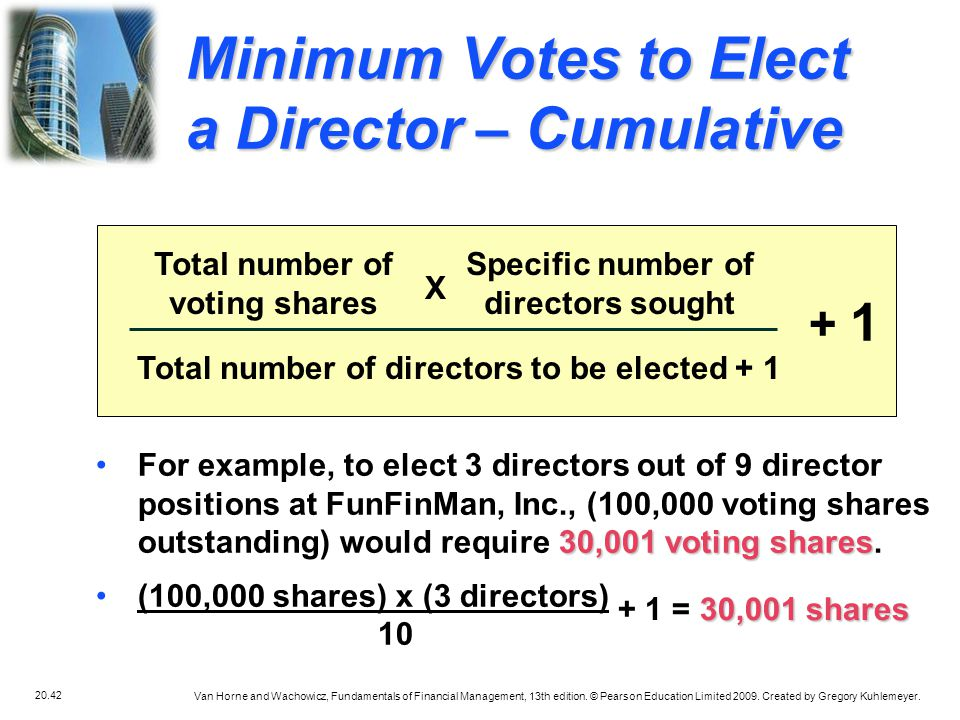 Minimum Votes to Elect a Director – Cumulative