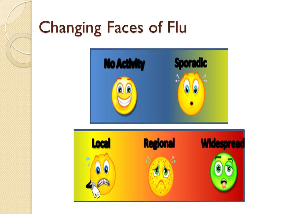 Changing Faces of Flu