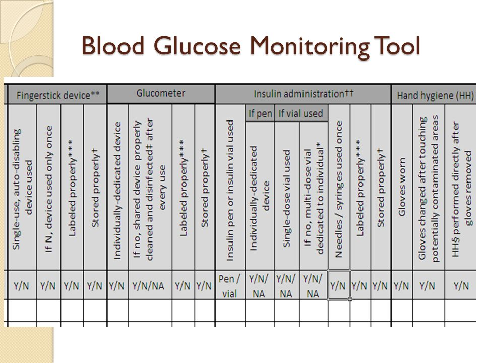 Blood Glucose Monitoring Tool