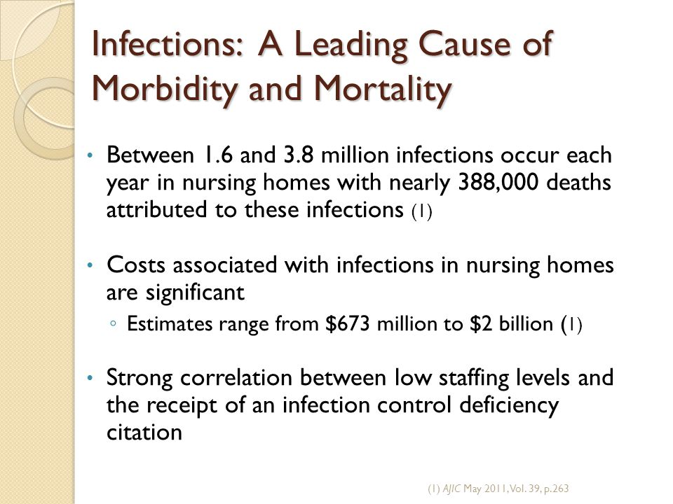 Infections: A Leading Cause of Morbidity and Mortality