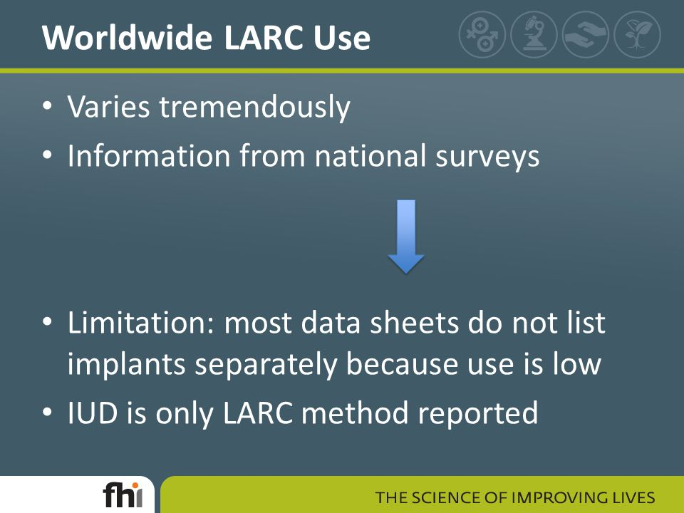 Worldwide LARC Use Varies tremendously