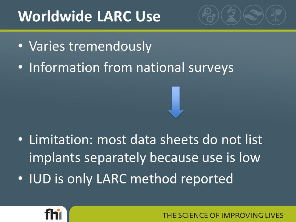 Worldwide LARC Use Varies tremendously