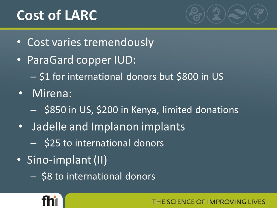 Cost of LARC Cost varies tremendously ParaGard copper IUD: Mirena: