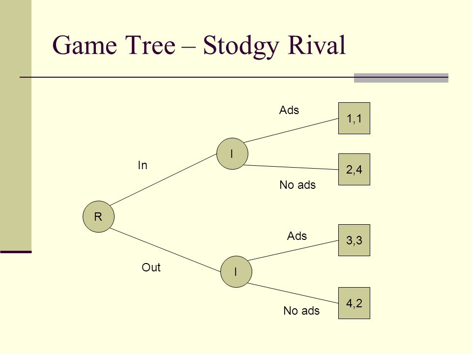 Game Tree – Stodgy Rival