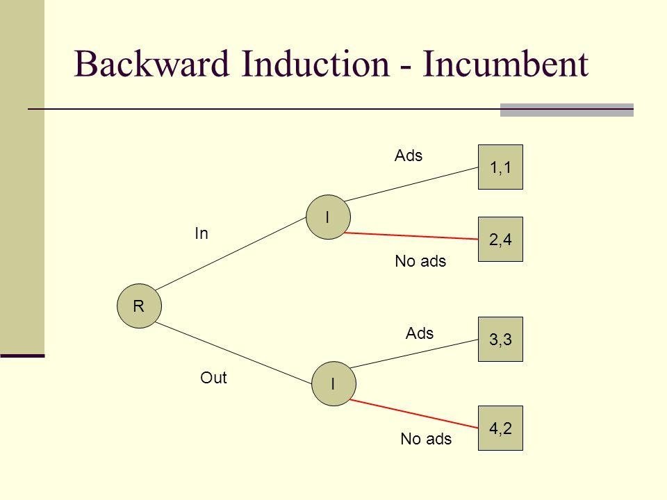 Backward Induction - Incumbent