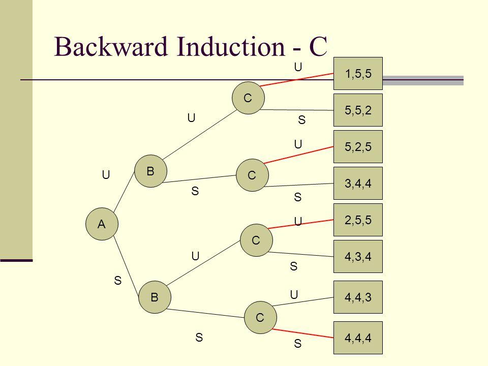 Backward Induction - C U 1,5,5 C 5,5,2 U S 5,2,5 U B C U 3,4,4 S S