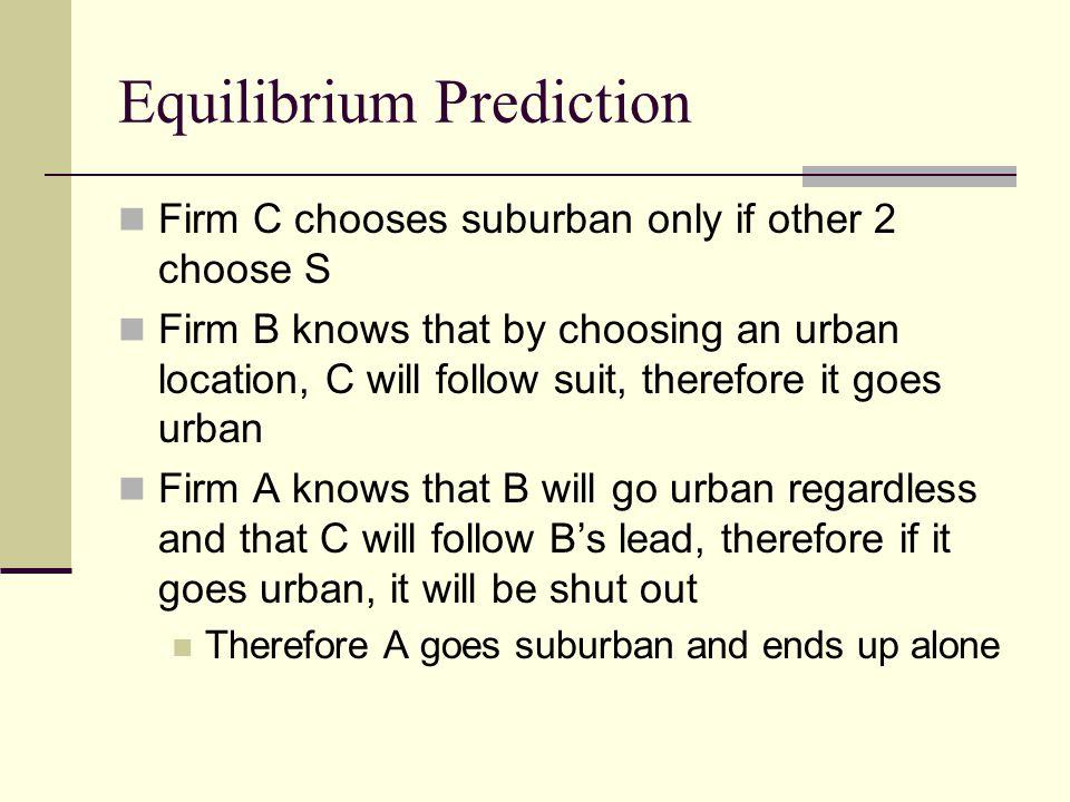 Equilibrium Prediction