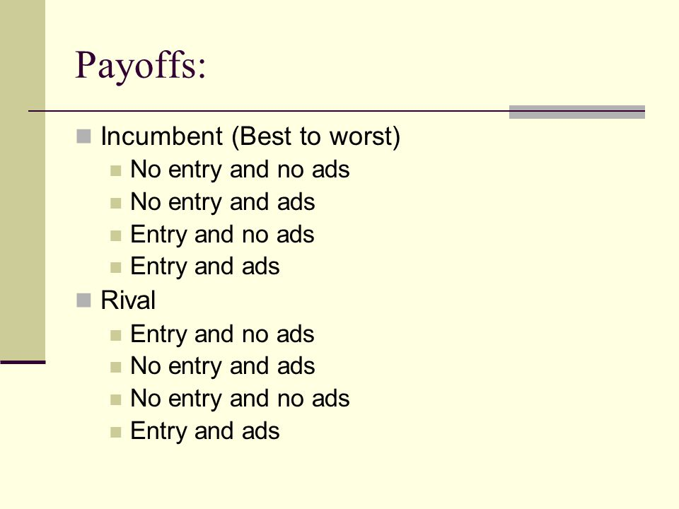 Payoffs: Incumbent (Best to worst) Rival No entry and no ads