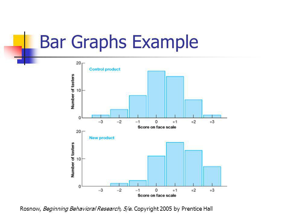 Bar Graphs Example