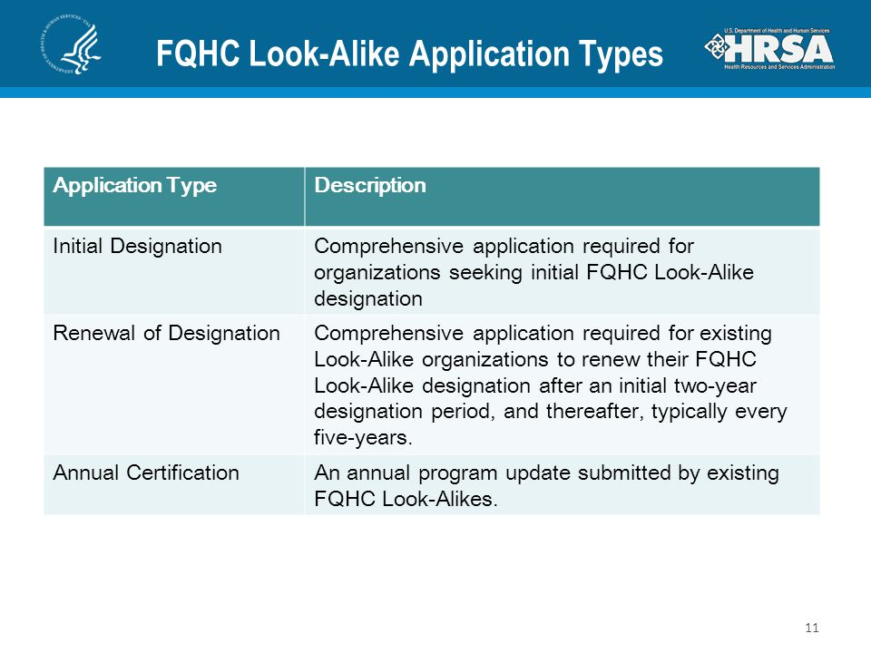 FQHC Look-Alike Application Types