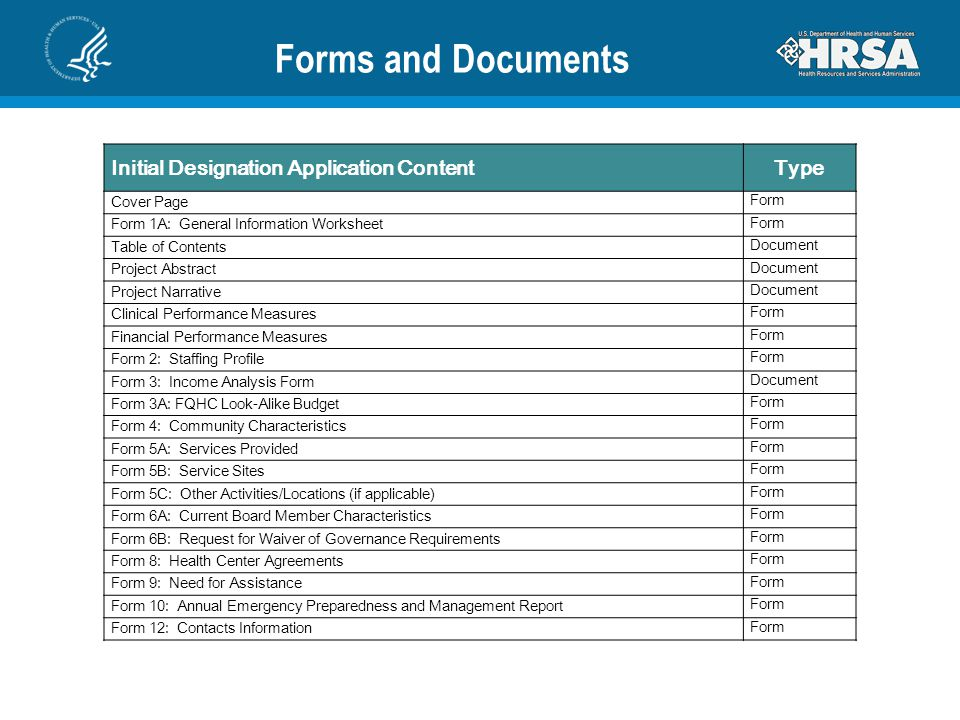 Forms and Documents Initial Designation Application Content Type