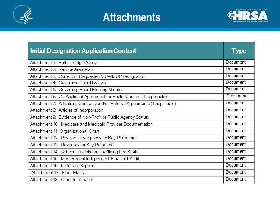 Attachments Initial Designation Application Content Type