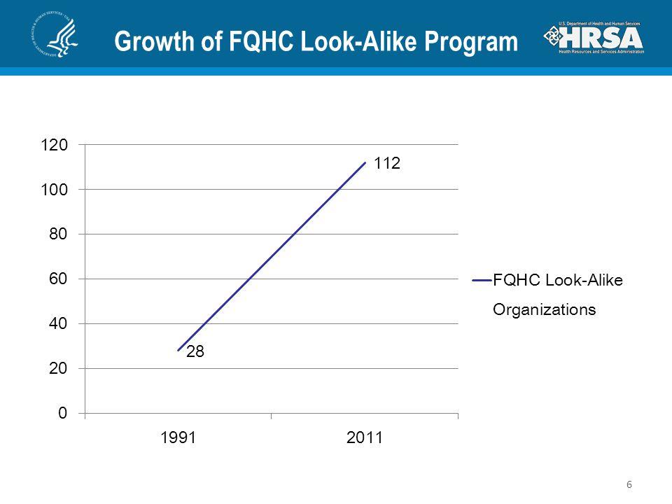 Growth of FQHC Look-Alike Program