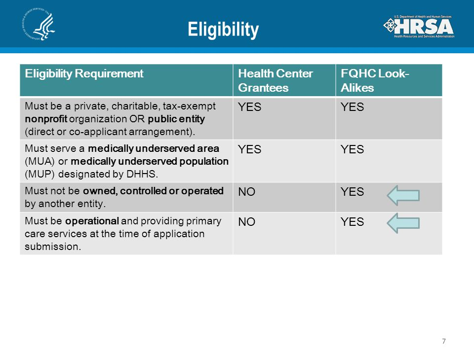 Eligibility Eligibility Requirement Health Center Grantees