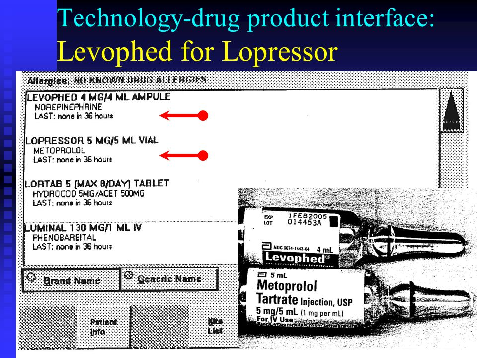 Technology-drug product interface: Levophed for Lopressor
