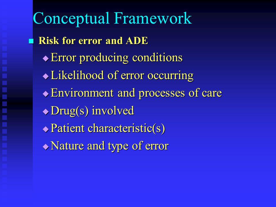 Conceptual Framework Error producing conditions
