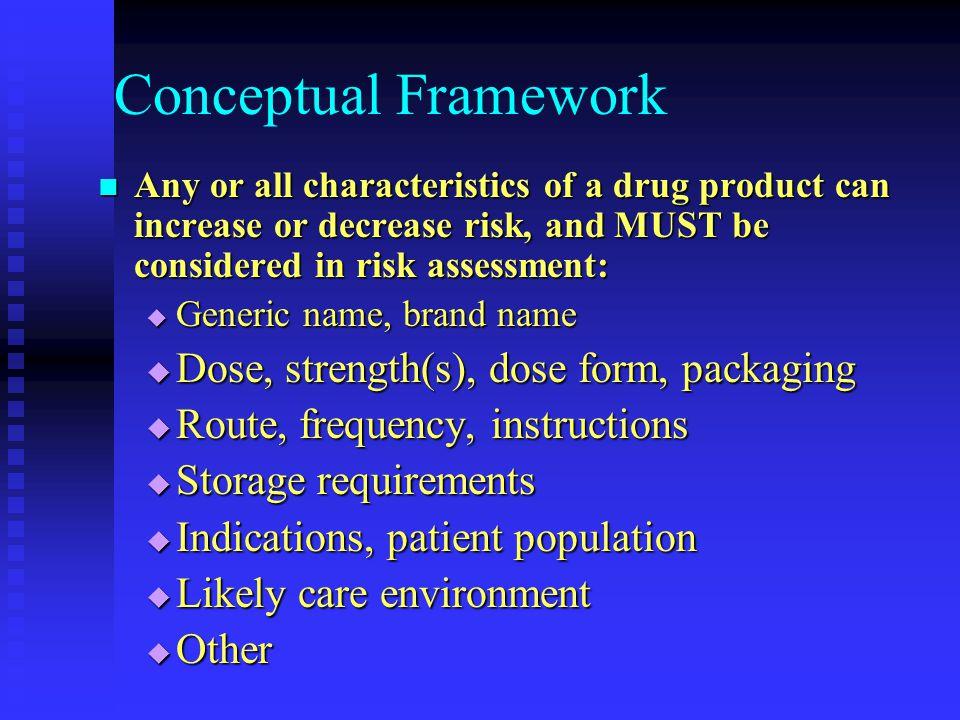 Conceptual Framework Dose, strength(s), dose form, packaging