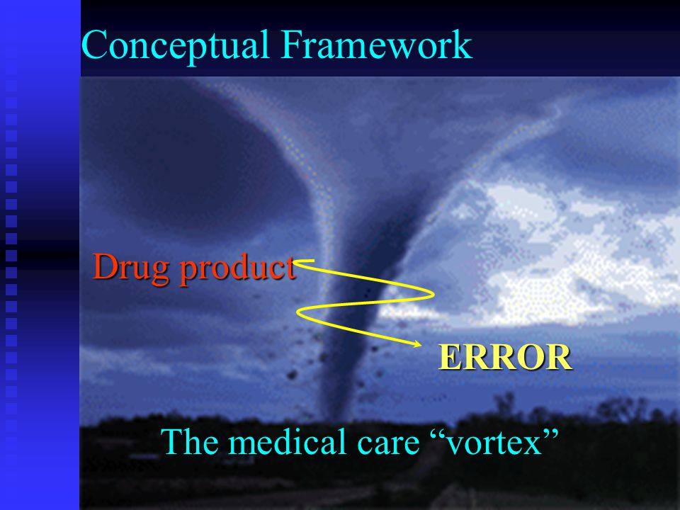Conceptual Framework Drug product ERROR The medical care vortex