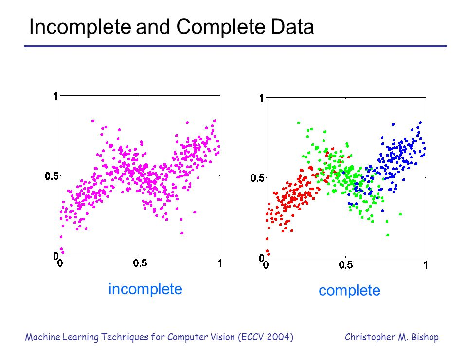 Incomplete and Complete Data