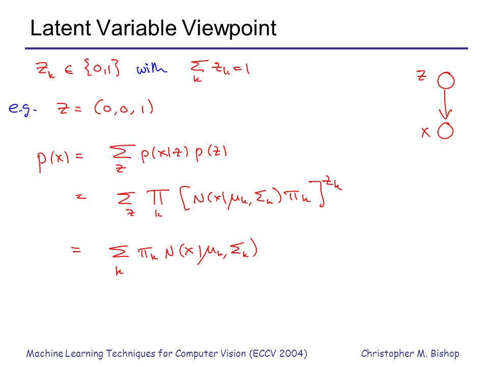 Latent Variable Viewpoint