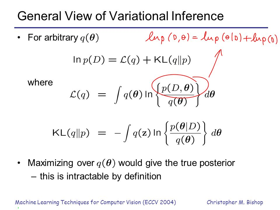 General View of Variational Inference
