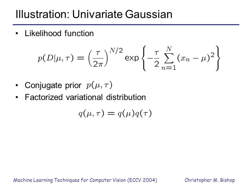 Illustration: Univariate Gaussian