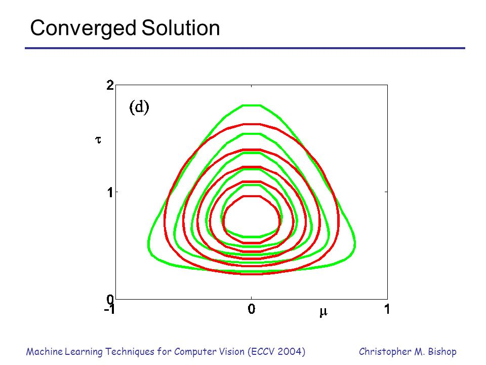 Converged Solution Machine Learning Techniques for Computer Vision (ECCV 2004)