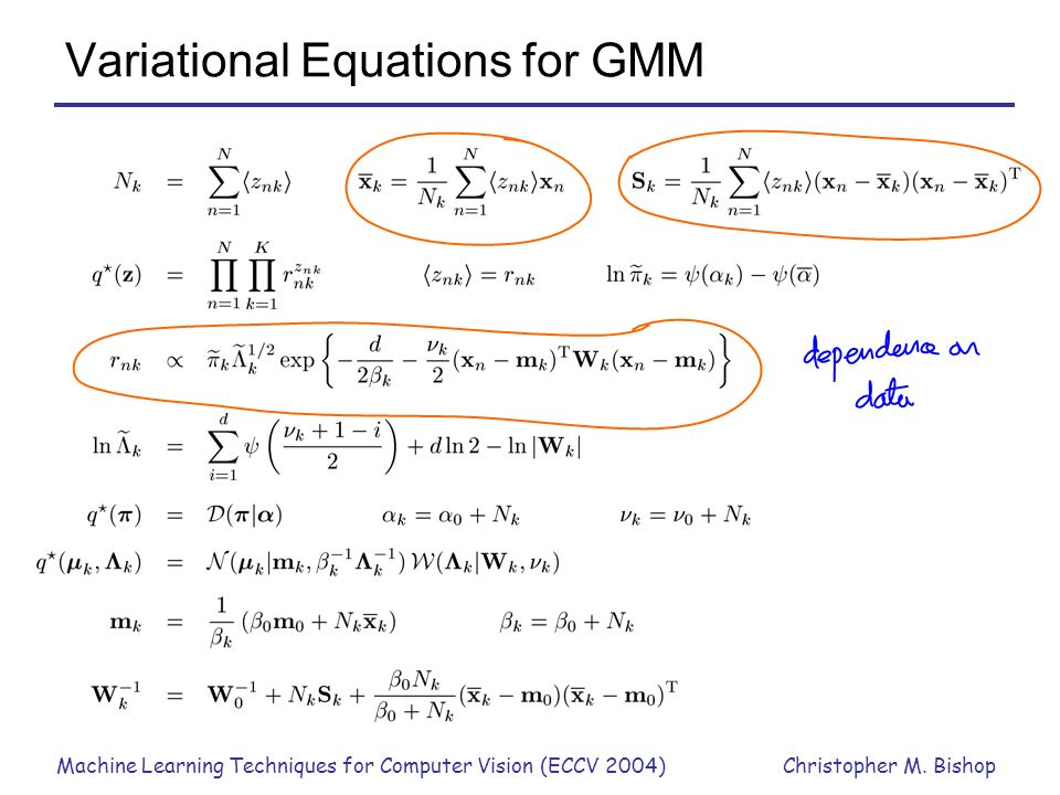 Variational Equations for GMM
