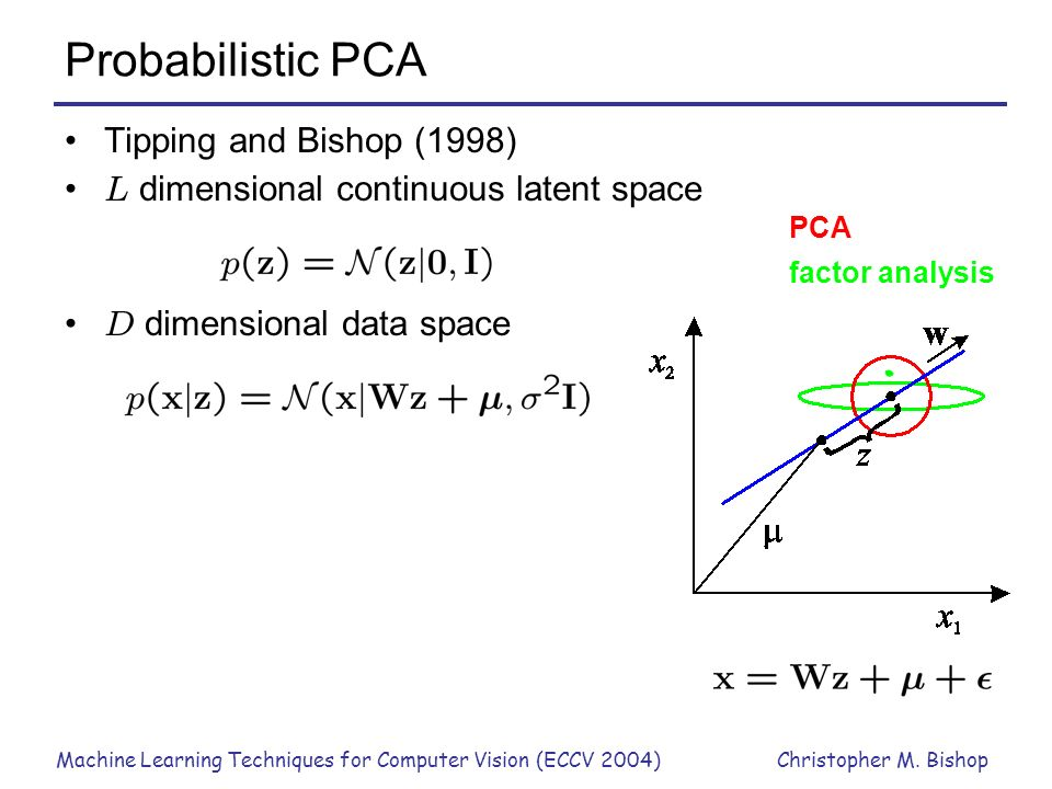 Probabilistic PCA Tipping and Bishop (1998)