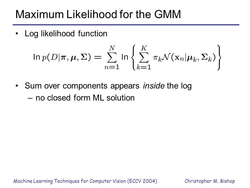 Maximum Likelihood for the GMM