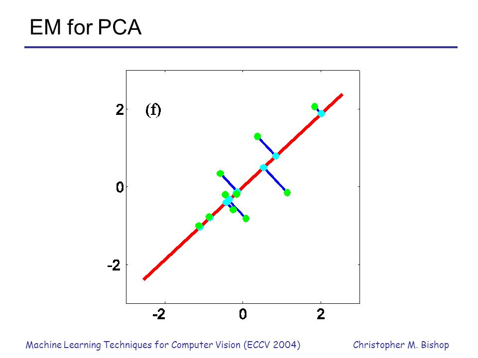 EM for PCA Machine Learning Techniques for Computer Vision (ECCV 2004)