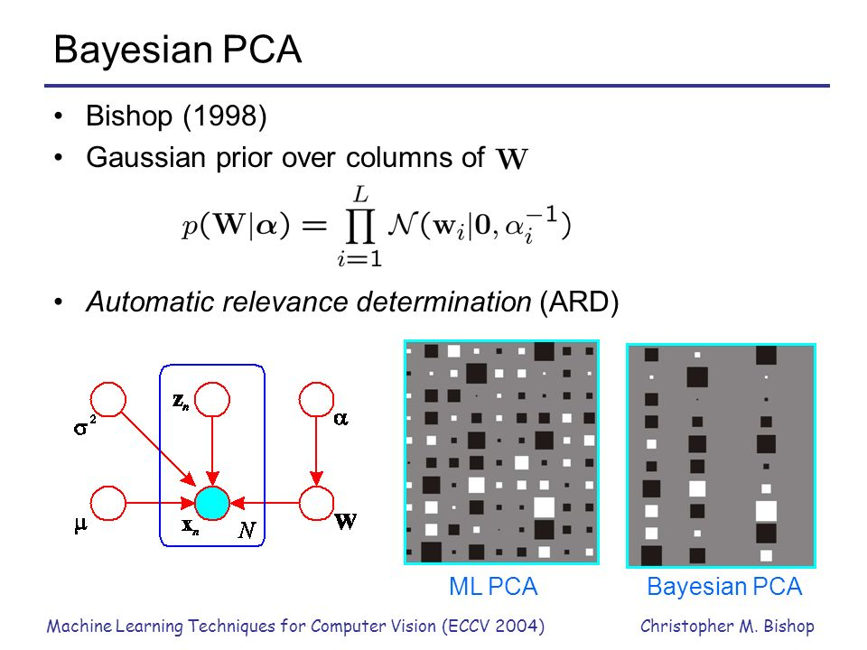 Bayesian PCA Bishop (1998) Gaussian prior over columns of