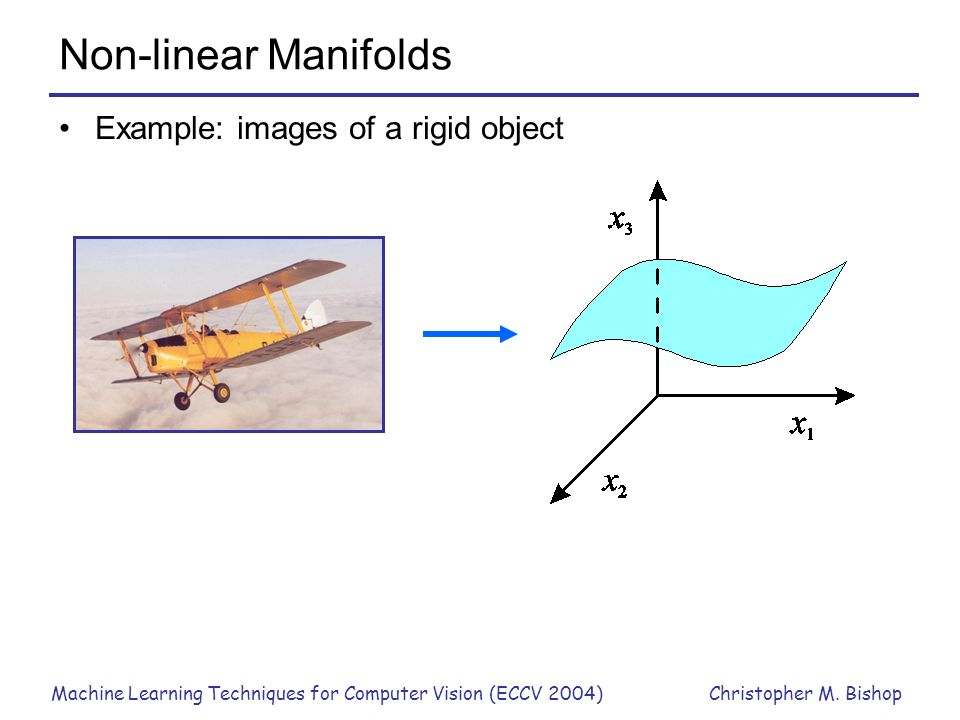 Non-linear Manifolds Example: images of a rigid object