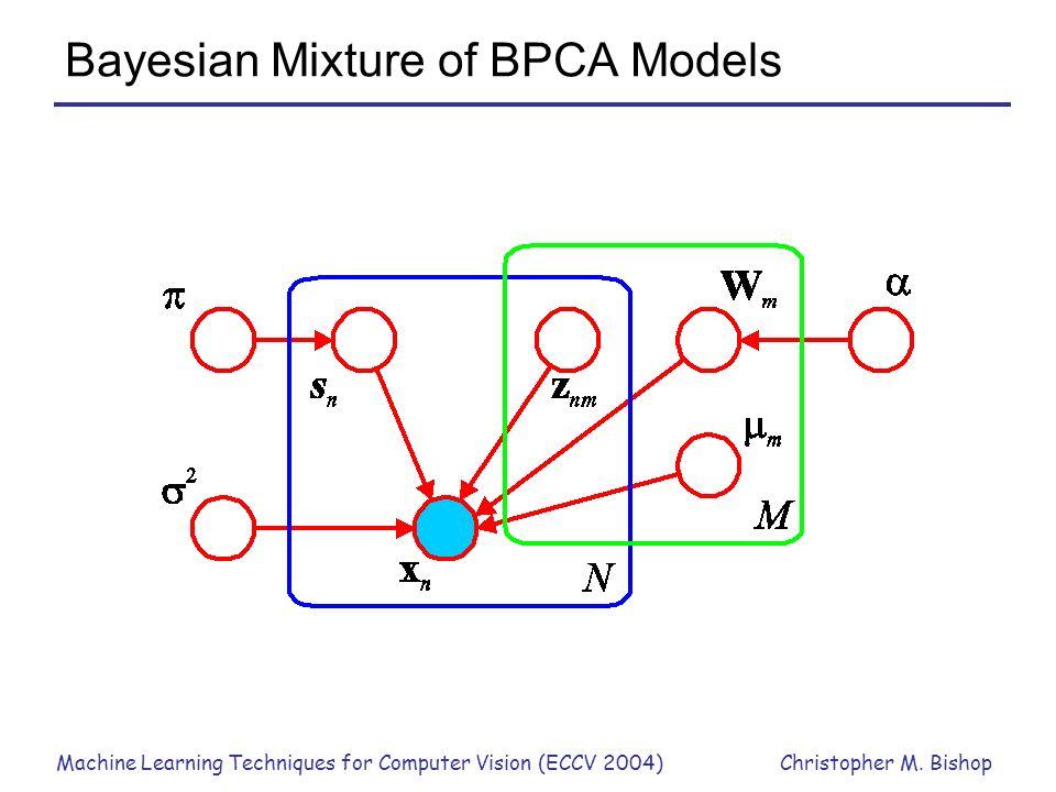 Bayesian Mixture of BPCA Models