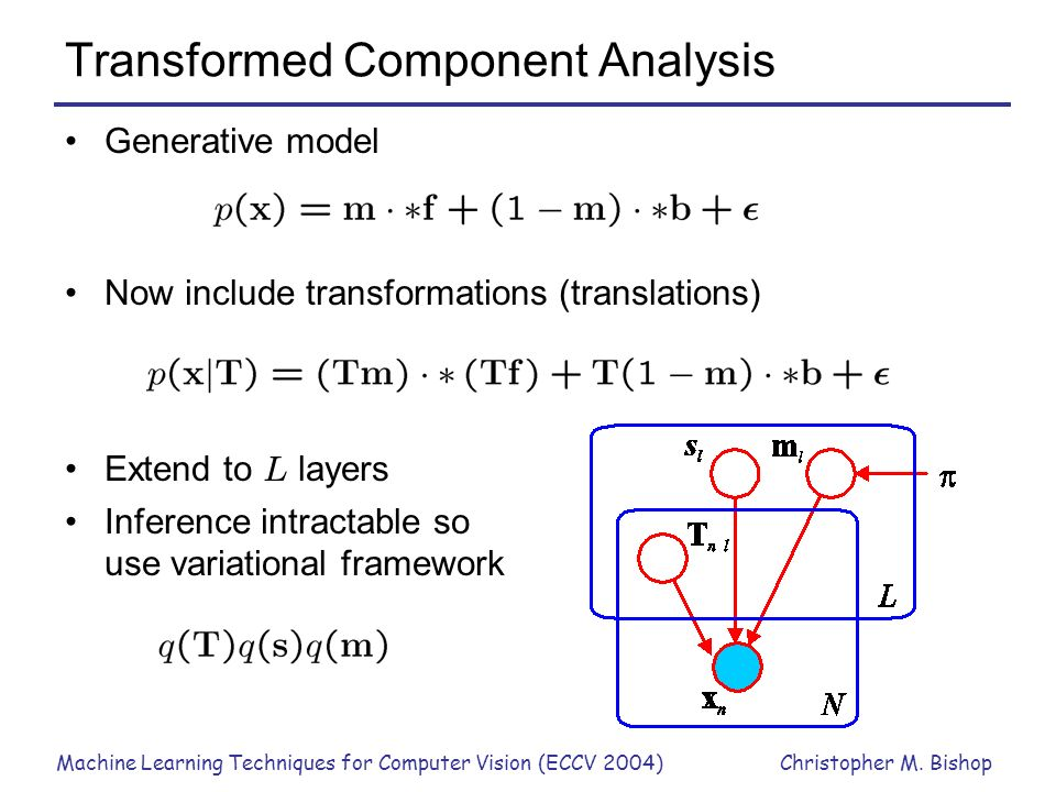 Transformed Component Analysis