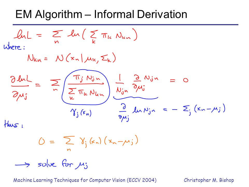 EM Algorithm – Informal Derivation