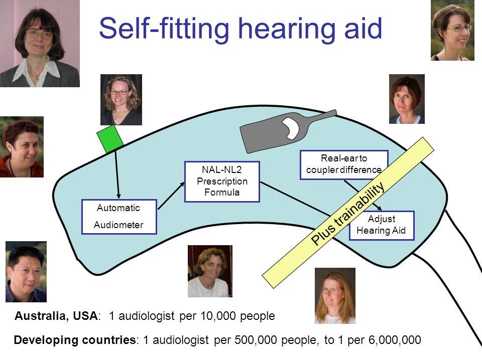 Self-fitting hearing aid