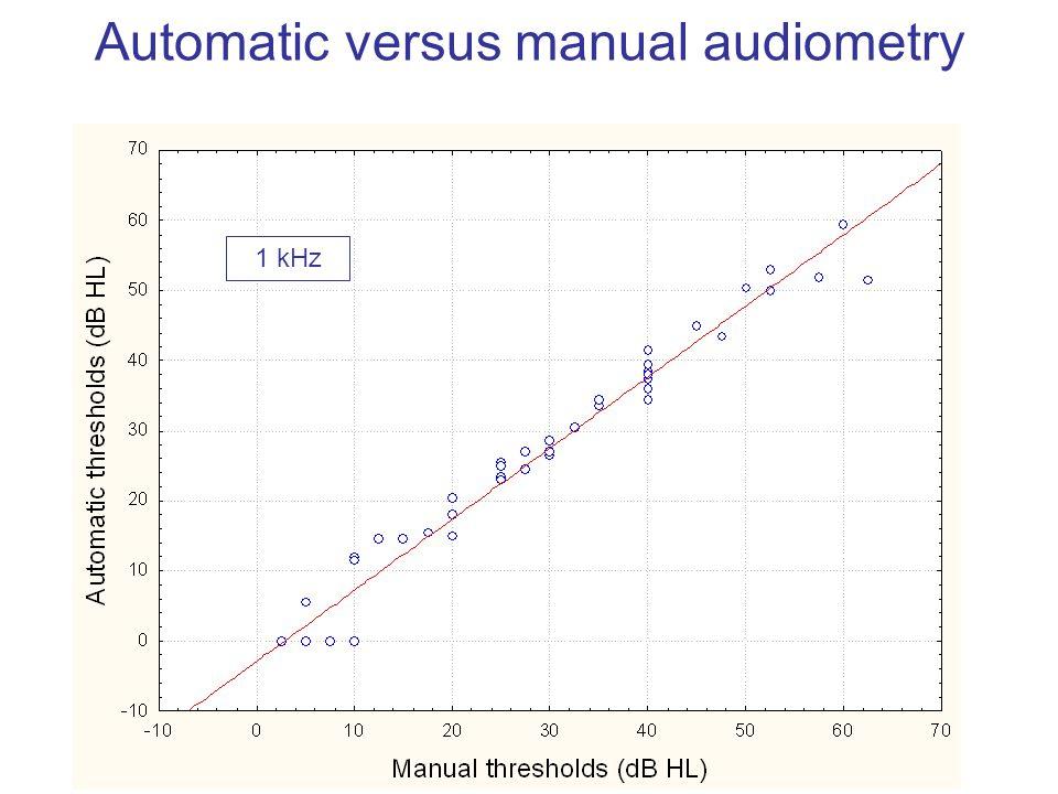 Automatic versus manual audiometry