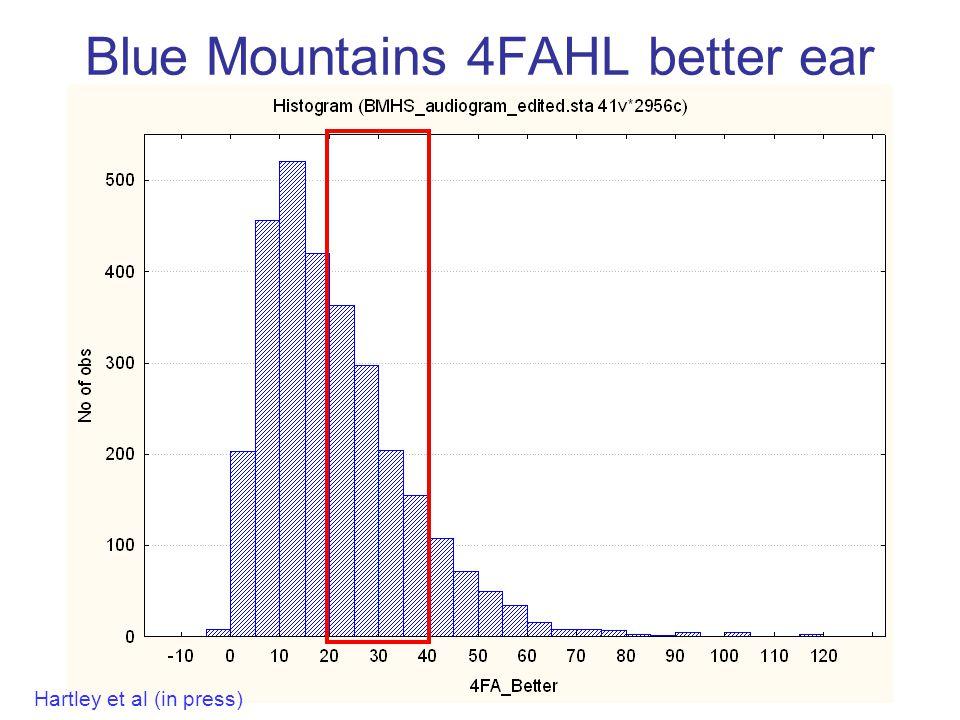 Blue Mountains 4FAHL better ear