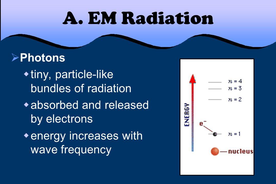 A. EM Radiation Photons tiny, particle-like bundles of radiation