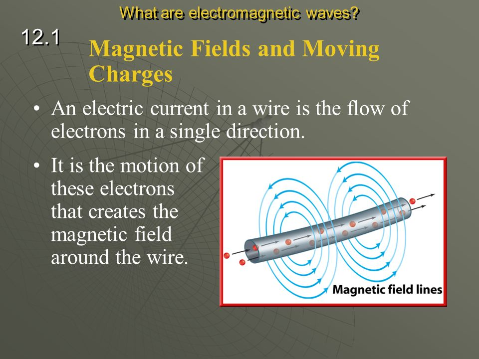 Magnetic Fields and Moving Charges