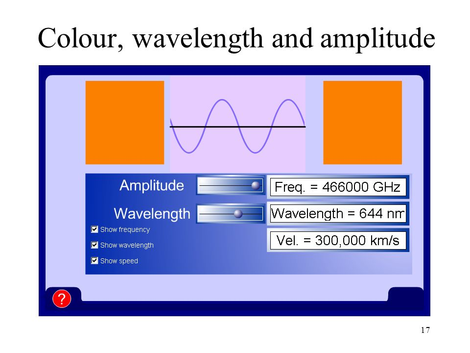 Colour, wavelength and amplitude